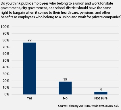an analysis of collective bargaining in companies Analysis of collective bargaining agreements in kentucky districts staff would like to thank district personnel who were interviewed as part of this research project .