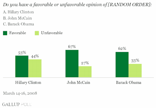 20080318favorable1%201.png