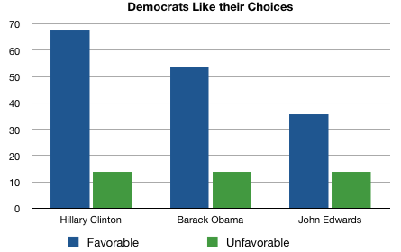 Demfavorables.png