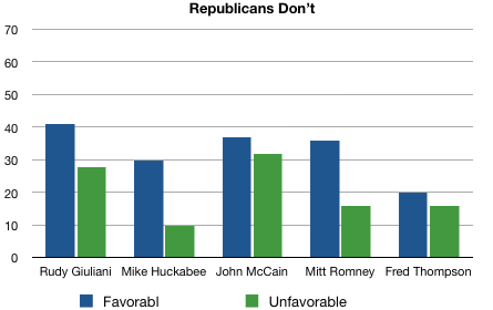 GOPfavorables.png
